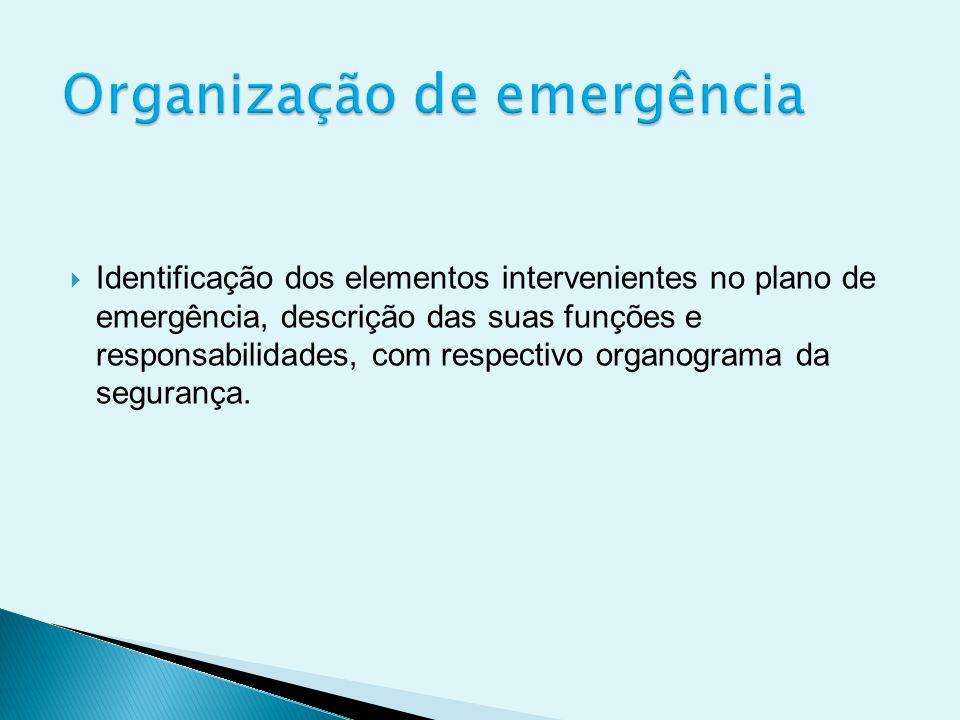  Identificação dos elementos intervenientes no plano de emergência, descrição das suas funções e responsabilidades, com respectivo organograma da segurança.