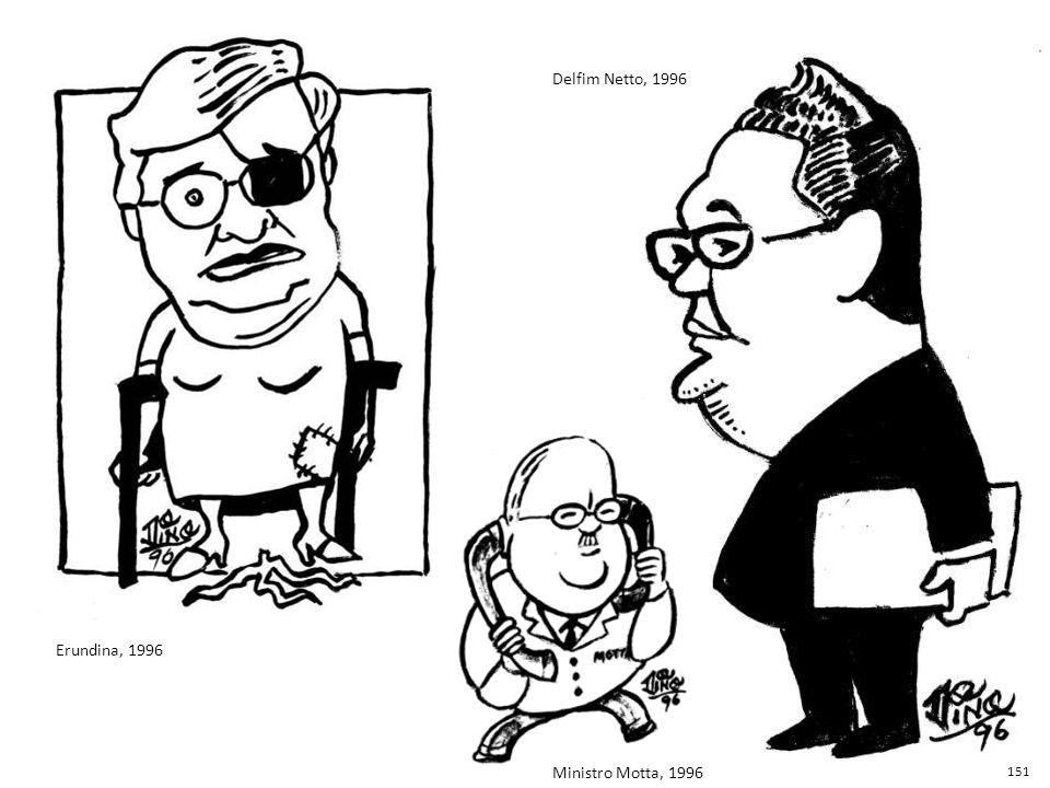 Erundina, 1996 Delfim Netto, 1996 Ministro Motta, 1996 151