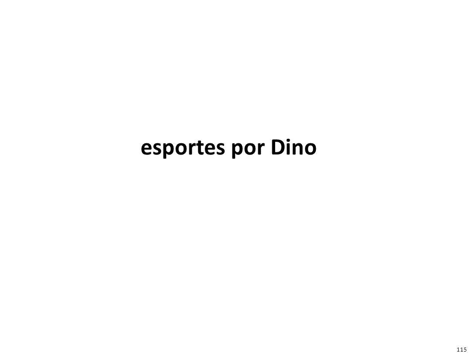 esportes por Dino 115