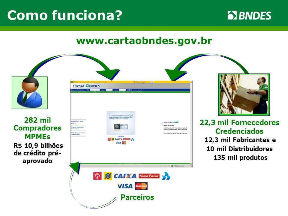 282 mil Compradores MPMEs R$ 10,9 bilhões de crédito pré- aprovado Parceiros Como funciona.