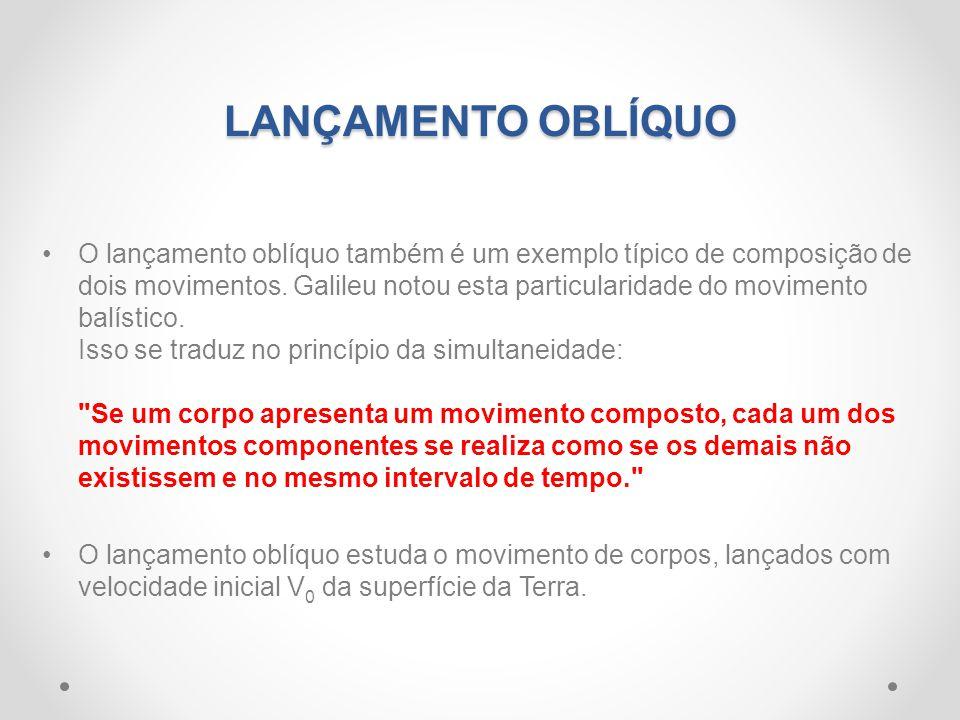 LANÇAMENTO OBLÍQUO •O lançamento oblíquo também é um exemplo típico de composição de dois movimentos. Galileu notou esta particularidade do movimento