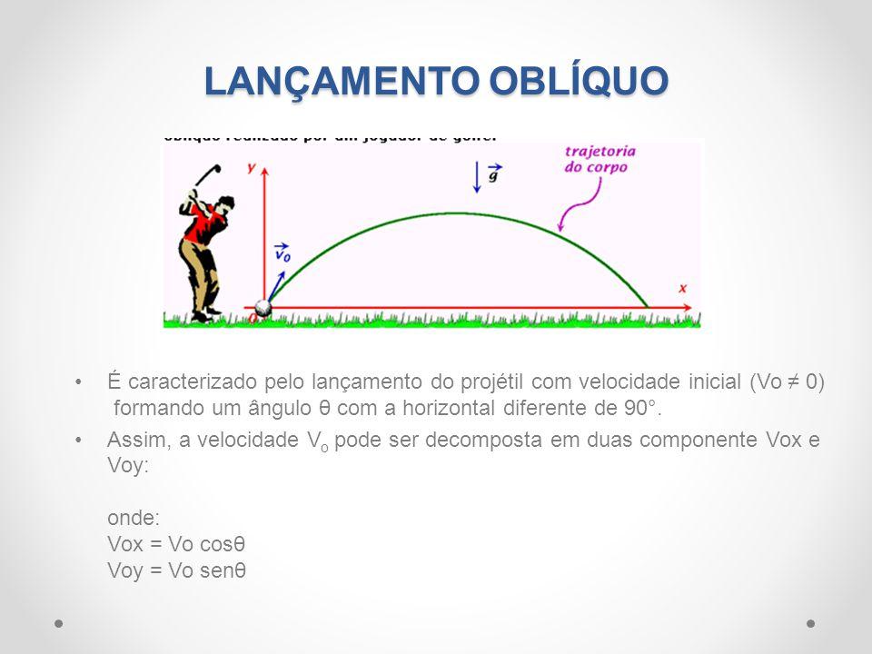 LANÇAMENTO OBLÍQUO •É caracterizado pelo lançamento do projétil com velocidade inicial (Vo ≠ 0) formando um ângulo θ com a horizontal diferente de 90°