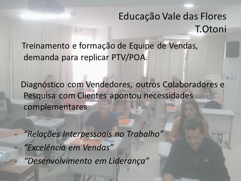 Educação Vale das Flores T.Otoni Treinamento e formação de Equipe de Vendas, demanda para replicar PTV/POA.