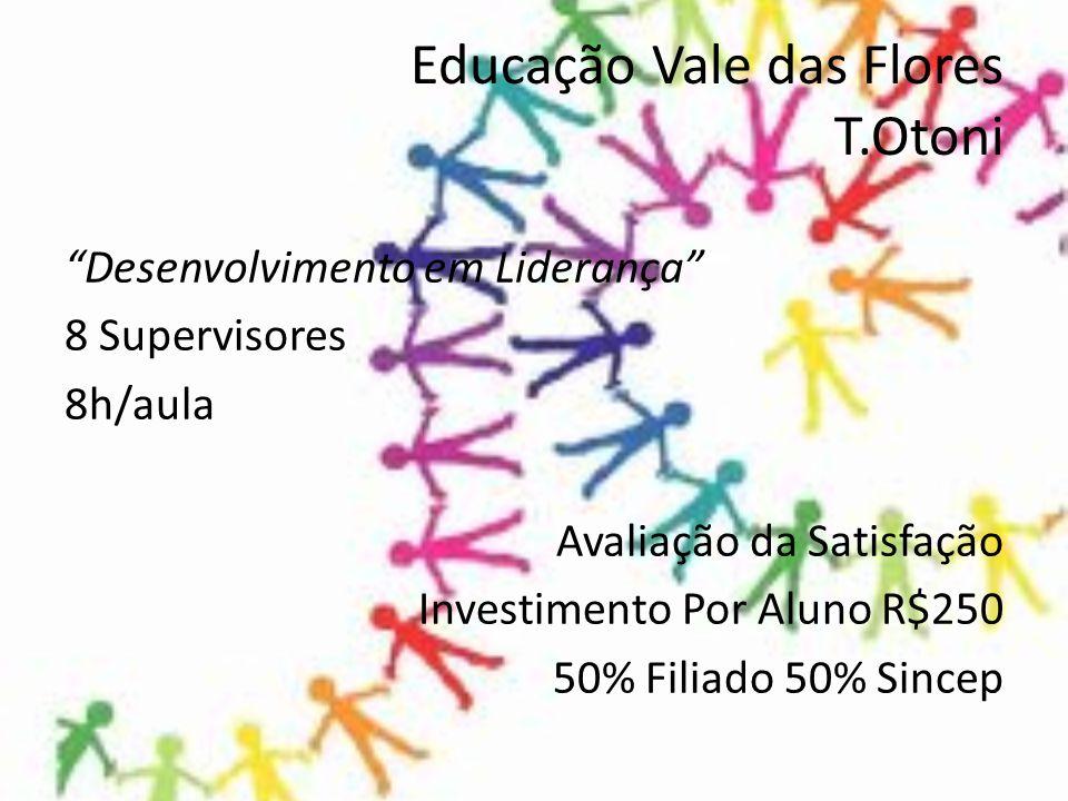 Educação Vale das Flores T.Otoni Desenvolvimento em Liderança 8 Supervisores 8h/aula Avaliação da Satisfação Investimento Por Aluno R$250 50% Filiado 50% Sincep