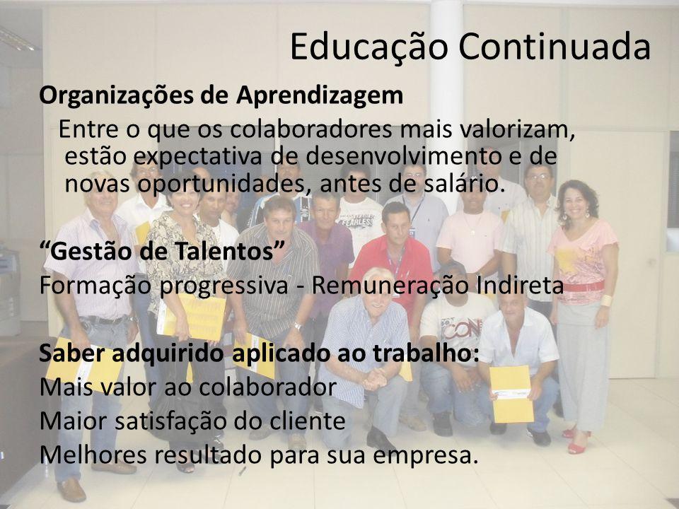 Educação Continuada Organizações de Aprendizagem Entre o que os colaboradores mais valorizam, estão expectativa de desenvolvimento e de novas oportunidades, antes de salário.