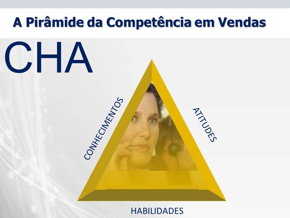 A Pirâmide da Competência em Vendas ATITUDES CONHECIMENTOS HABILIDADES CHA