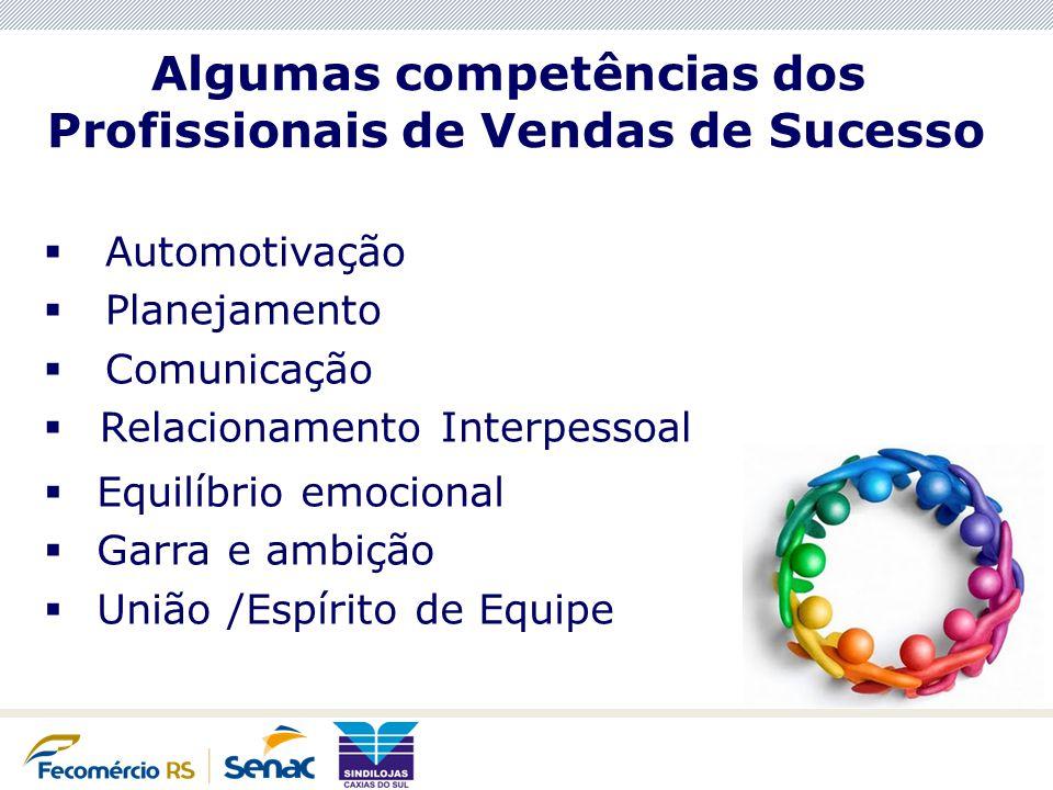  Automotivação  Planejamento  Comunicação  Relacionamento Interpessoal  Equilíbrio emocional  Garra e ambição  União /Espírito de Equipe Alguma