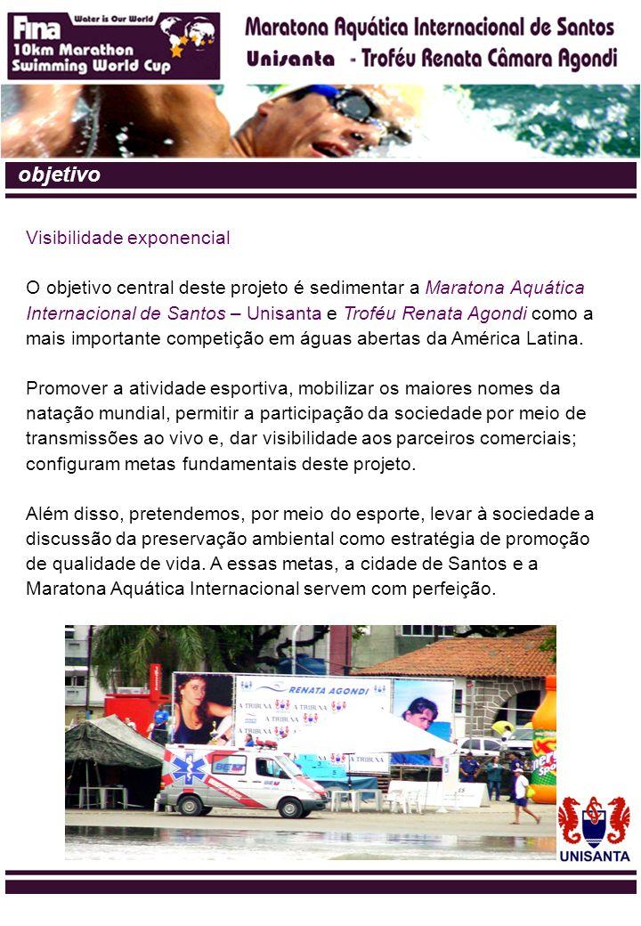 objetivo Visibilidade exponencial O objetivo central deste projeto é sedimentar a Maratona Aquática Internacional de Santos – Unisanta e Troféu Renata