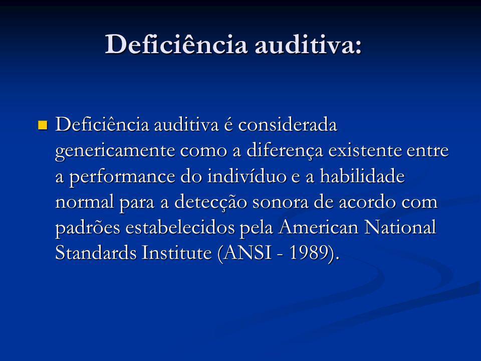 Deficiência auditiva:  Deficiência auditiva é considerada genericamente como a diferença existente entre a performance do indivíduo e a habilidade no