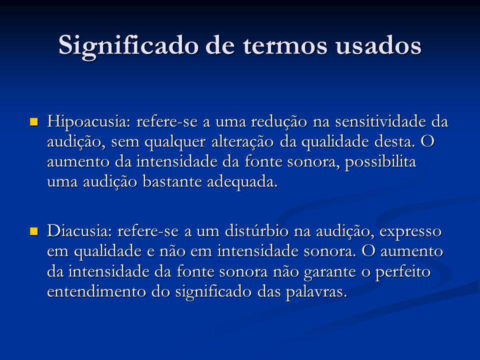 Significado de termos usados  Hipoacusia: refere-se a uma redução na sensitividade da audição, sem qualquer alteração da qualidade desta. O aumento d
