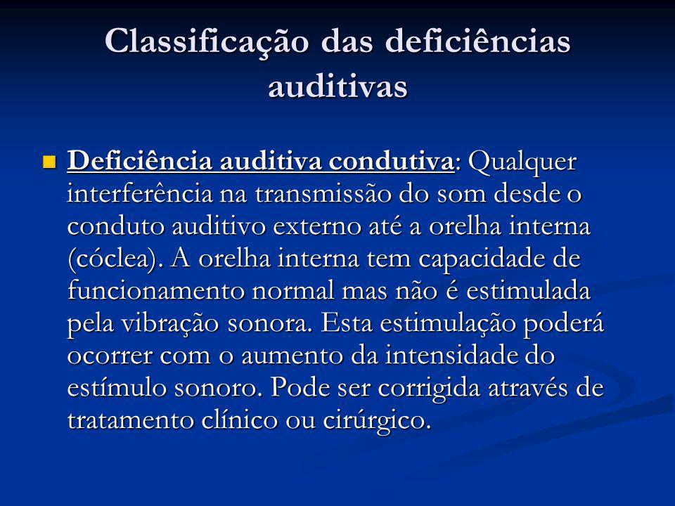 Classificação das deficiências auditivas  Deficiência auditiva condutiva: Qualquer interferência na transmissão do som desde o conduto auditivo exter