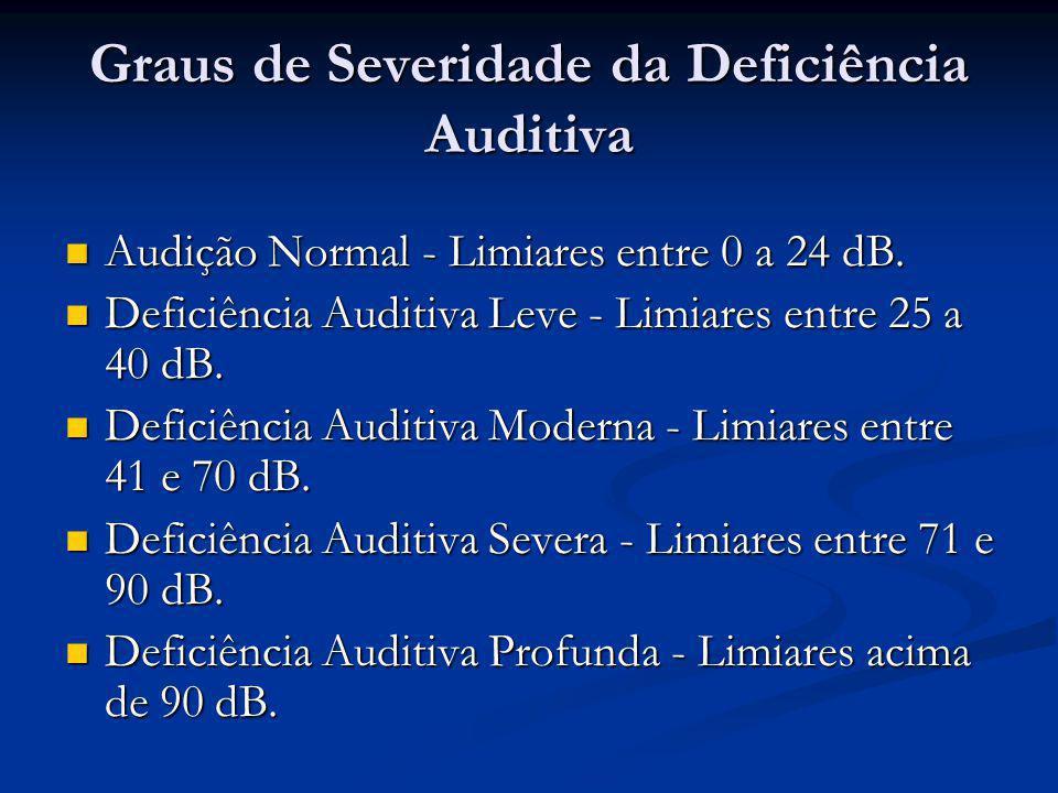 Graus de Severidade da Deficiência Auditiva  Audição Normal - Limiares entre 0 a 24 dB.  Deficiência Auditiva Leve - Limiares entre 25 a 40 dB.  De