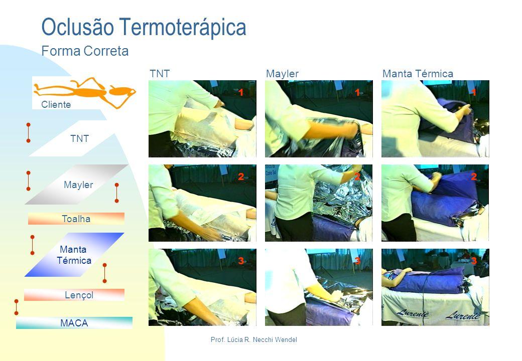Oclusão Termoterápica Forma Correta Manta TérmicaTNTMayler TNT Mayler Toalha Manta Térmica MACA 1 2 3 1 2 3 1 2 3 Lençol Cliente Prof. Lúcia R. Necchi