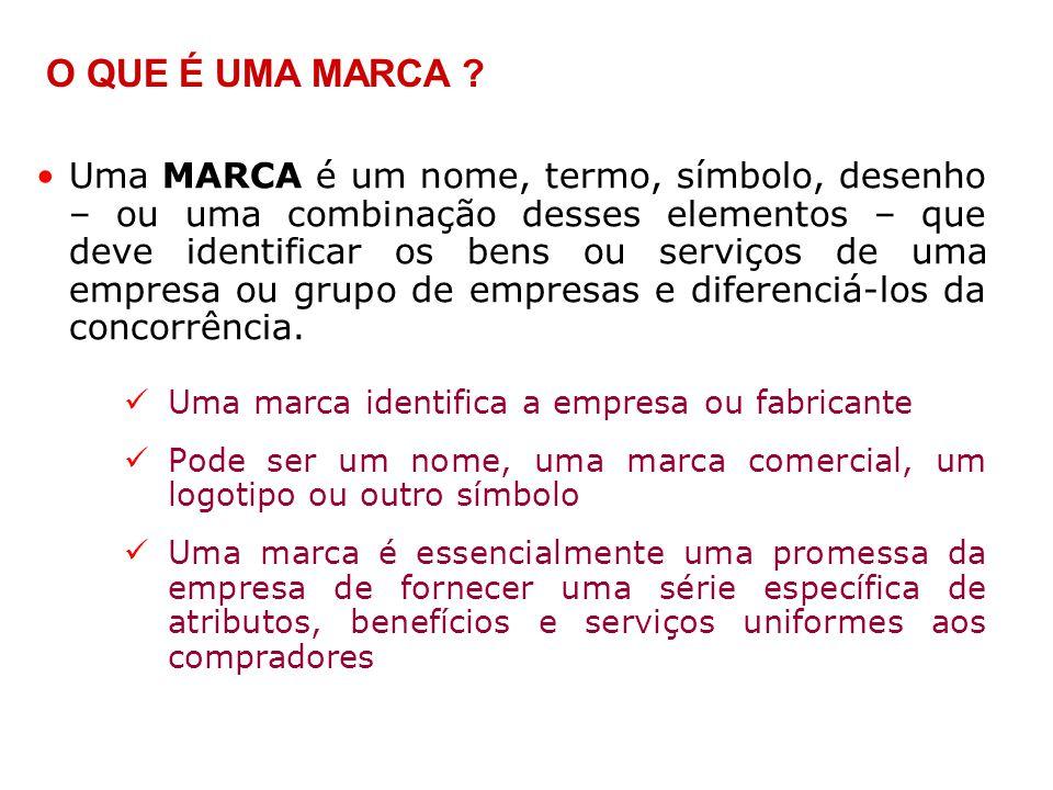 •Uma MARCA é um nome, termo, símbolo, desenho – ou uma combinação desses elementos – que deve identificar os bens ou serviços de uma empresa ou grupo