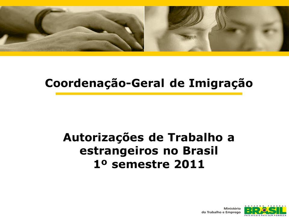 Coordenação-Geral de Imigração Autorizações de Trabalho a estrangeiros no Brasil 1º semestre 2011