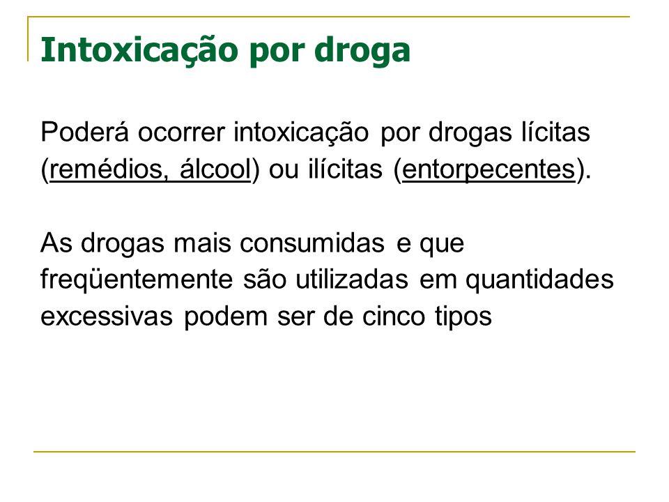 Intoxicação por droga Poderá ocorrer intoxicação por drogas lícitas (remédios, álcool) ou ilícitas (entorpecentes). As drogas mais consumidas e que fr