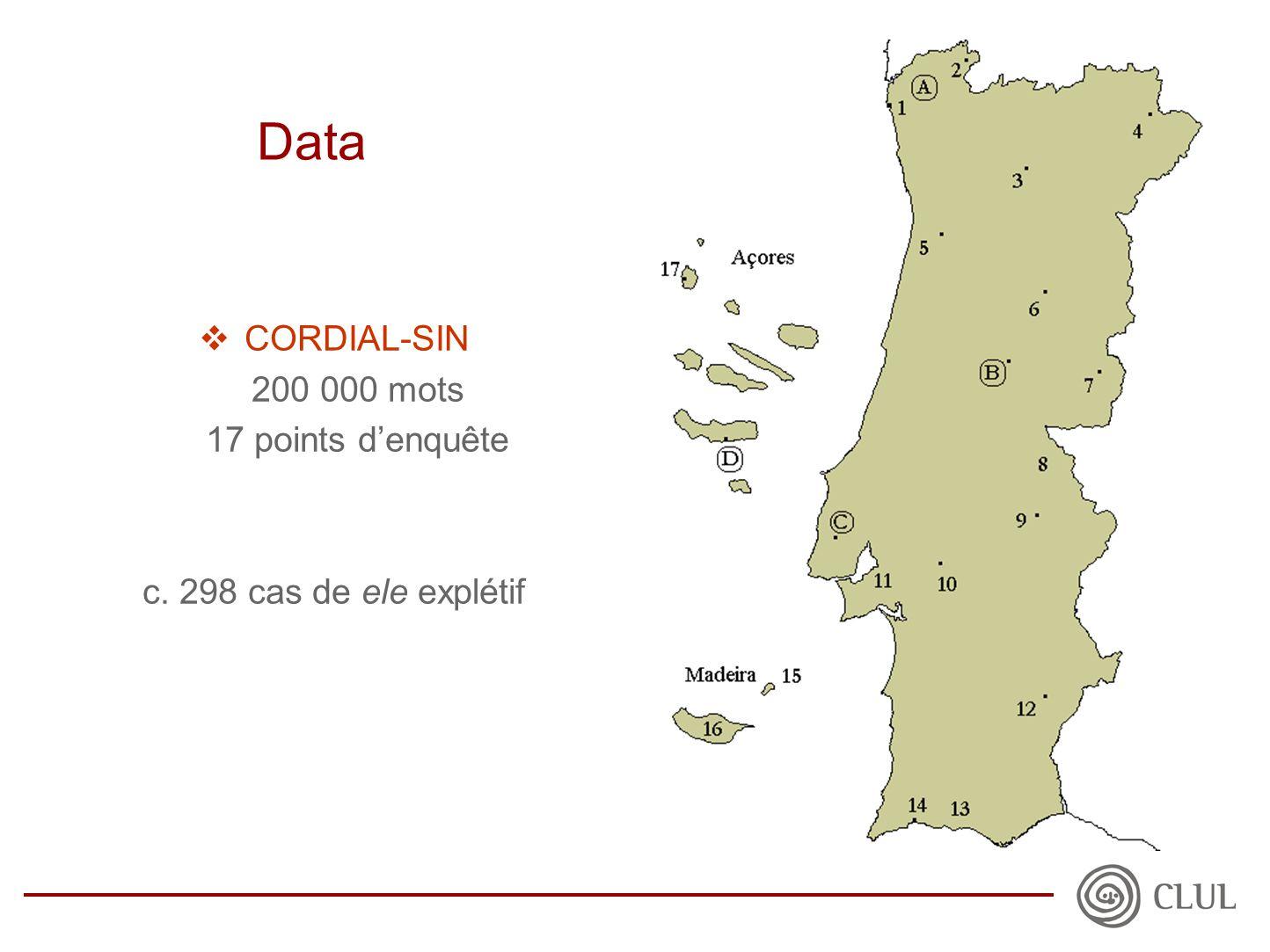  CORDIAL-SIN 200 000 mots 17 points d'enquête c. 298 cas de ele explétif Data