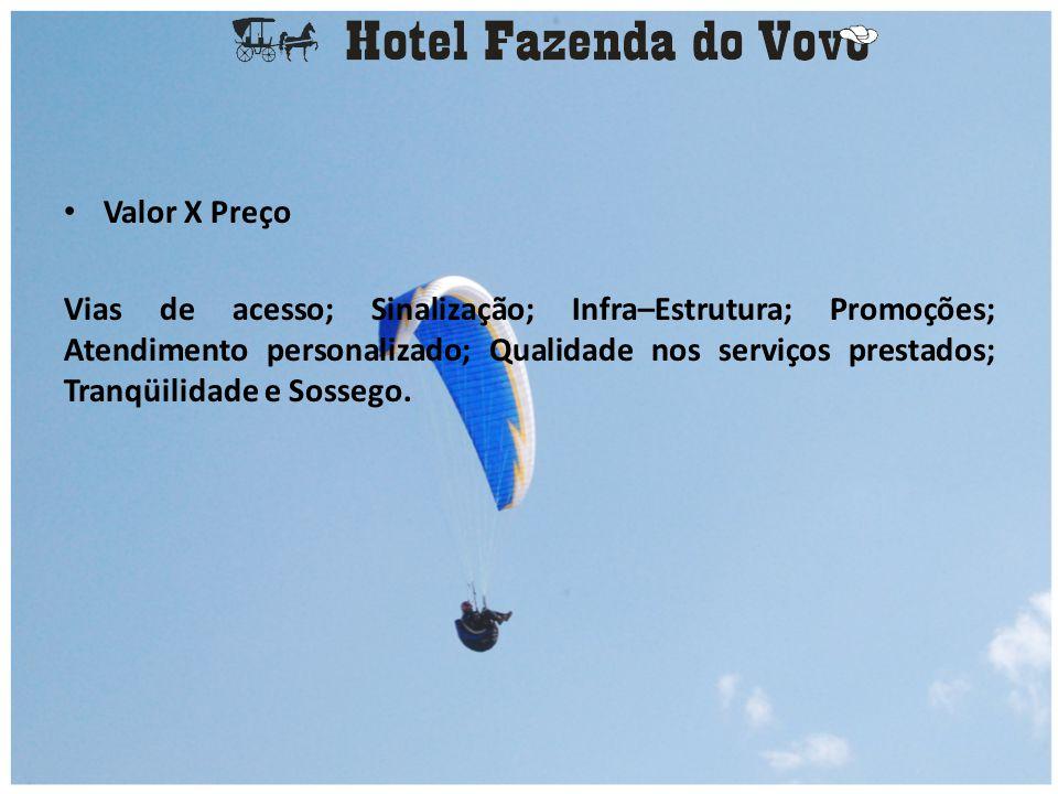 • Praça Pontos de Venda: Agências, cartões, banner, placas, anúncios, televisão, rádio, jornal, Internet, indicação...