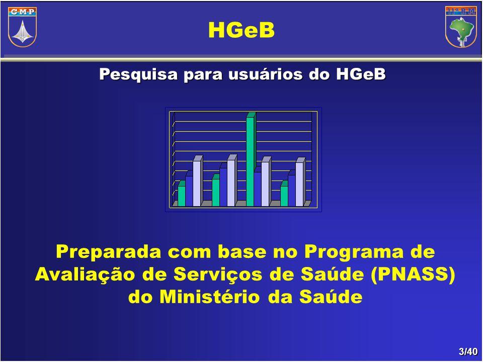 3/40 Pesquisa para usuários do HGeB HGeB Preparada com base no Programa de Avaliação de Serviços de Saúde (PNASS) do Ministério da Saúde