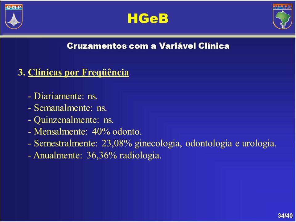 34/40 Cruzamentos com a Variável Clínica HGeB 3.Clínicas por Freqüência - Diariamente: ns.