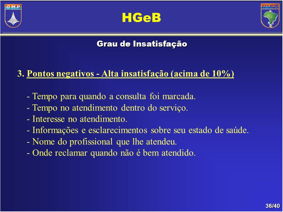 36/40 Grau de Insatisfação HGeB 3.