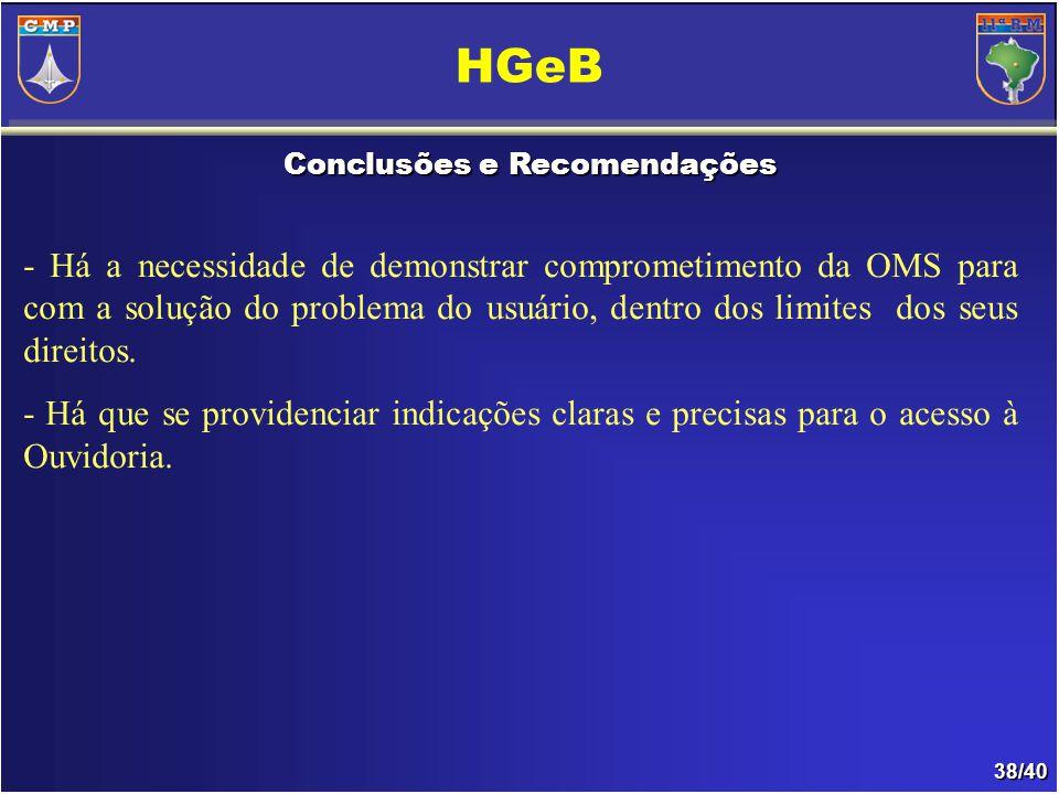 38/40 Conclusões e Recomendações HGeB - Há a necessidade de demonstrar comprometimento da OMS para com a solução do problema do usuário, dentro dos limites dos seus direitos.