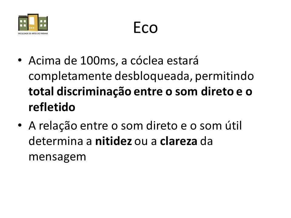 Eco • Acima de 100ms, a cóclea estará completamente desbloqueada, permitindo total discriminação entre o som direto e o refletido • A relação entre o som direto e o som útil determina a nitidez ou a clareza da mensagem