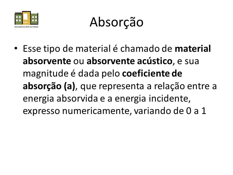 Absorção • Esse tipo de material é chamado de material absorvente ou absorvente acústico, e sua magnitude é dada pelo coeficiente de absorção (a), que representa a relação entre a energia absorvida e a energia incidente, expresso numericamente, variando de 0 a 1
