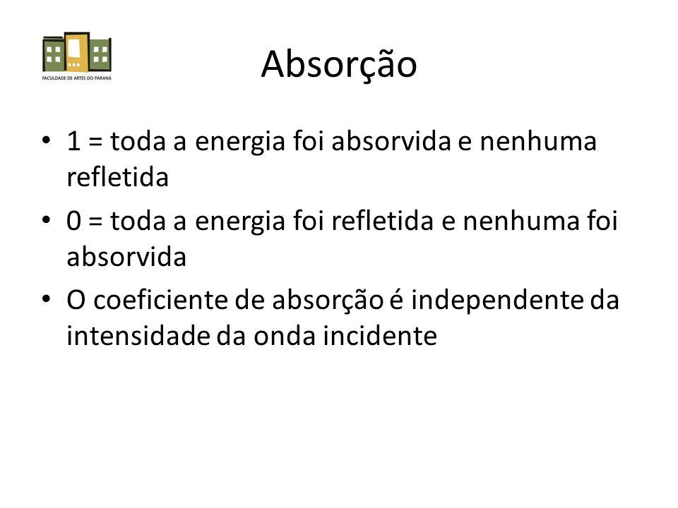 Absorção • 1 = toda a energia foi absorvida e nenhuma refletida • 0 = toda a energia foi refletida e nenhuma foi absorvida • O coeficiente de absorção é independente da intensidade da onda incidente