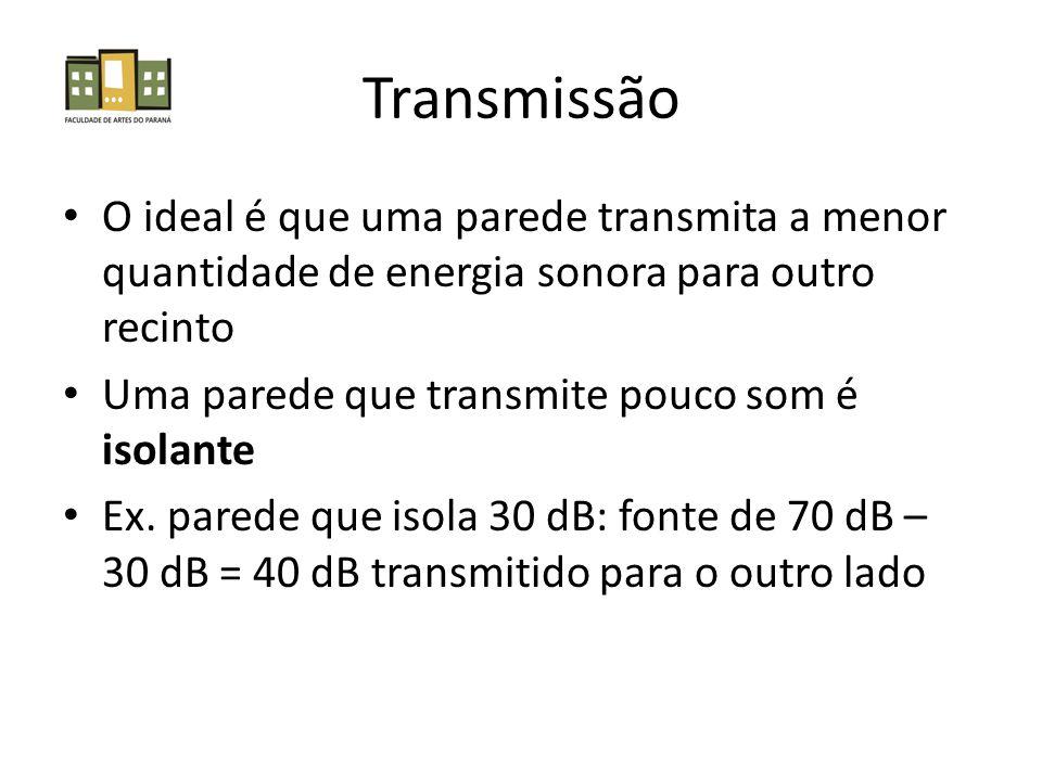 Transmissão • O ideal é que uma parede transmita a menor quantidade de energia sonora para outro recinto • Uma parede que transmite pouco som é isolante • Ex.