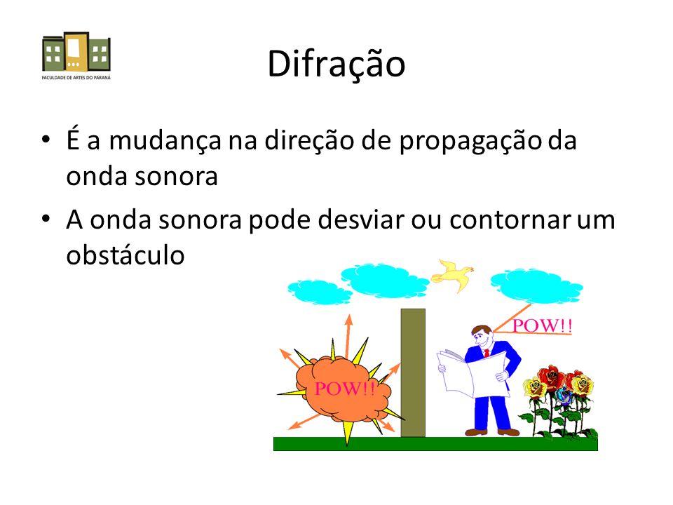 Difração • É a mudança na direção de propagação da onda sonora • A onda sonora pode desviar ou contornar um obstáculo