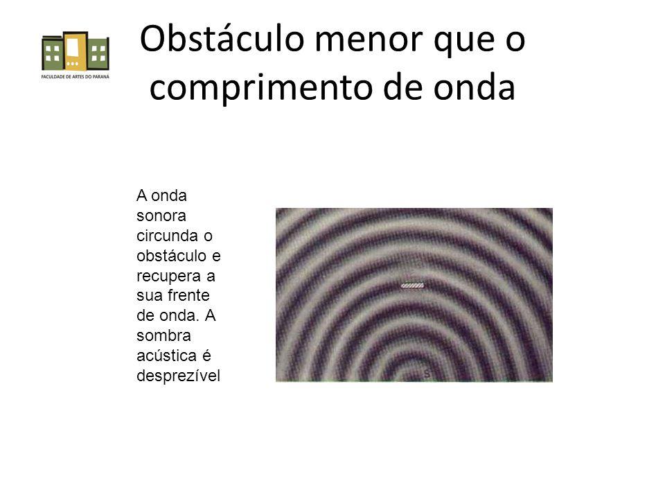 Obstáculo menor que o comprimento de onda A onda sonora circunda o obstáculo e recupera a sua frente de onda.