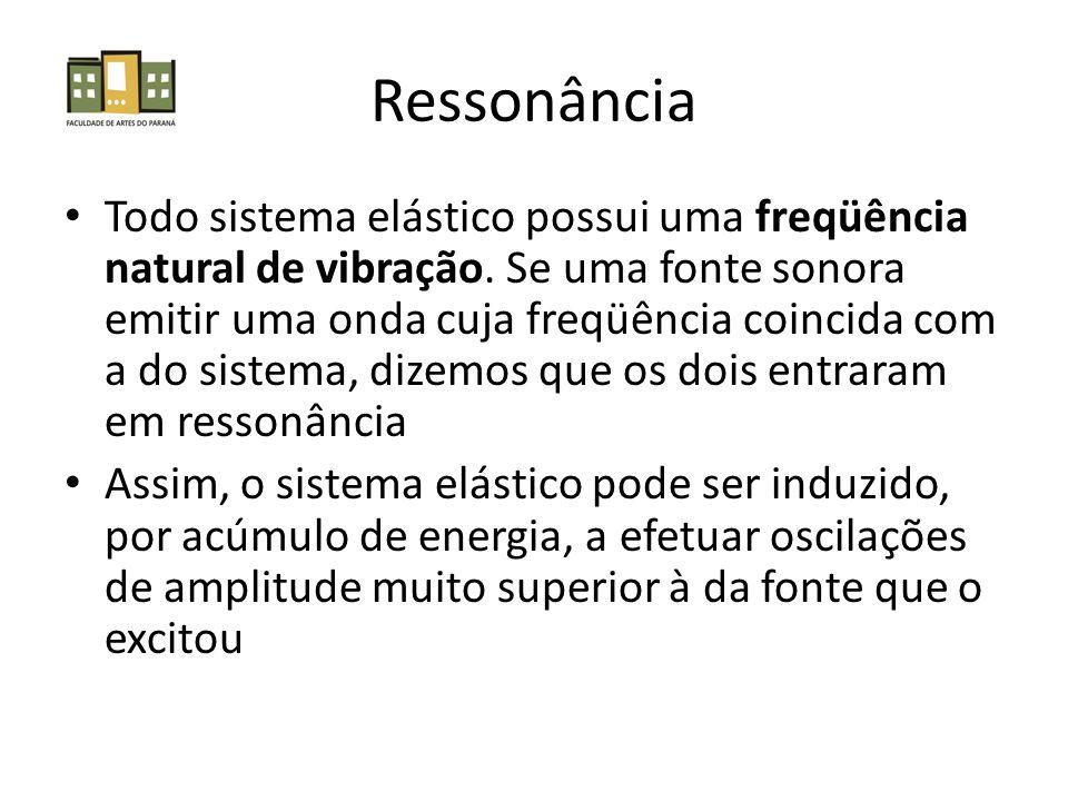 Ressonância • Todo sistema elástico possui uma freqüência natural de vibração.