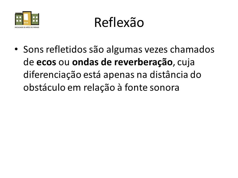 Reflexão • Sons refletidos são algumas vezes chamados de ecos ou ondas de reverberação, cuja diferenciação está apenas na distância do obstáculo em relação à fonte sonora