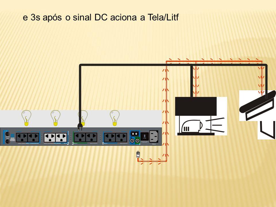 e 3s após o sinal DC aciona a Tela/Litf