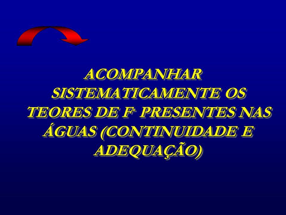 OBJETIVOS DE UM SISTEMA DE VIGILÂNCIA SANITÁRIA DA FLUORETAÇÃO DAS ÁGUAS DE ABASTECIMENTO OBJETIVOS DE UM SISTEMA DE VIGILÂNCIA SANITÁRIA DA FLUORETAÇÃO DAS ÁGUAS DE ABASTECIMENTO (SCHNEIDER FILHO et al., 1992).