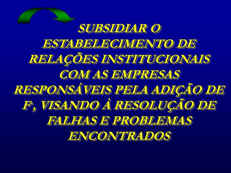 ACOMPANHAR SISTEMATICAMENTE OS TEORES DE F - PRESENTES NAS ÁGUAS (CONTINUIDADE E ADEQUAÇÃO) ACOMPANHAR SISTEMATICAMENTE OS TEORES DE F- F- F- F- PRESENTES NAS ÁGUAS (CONTINUIDADE E ADEQUAÇÃO)