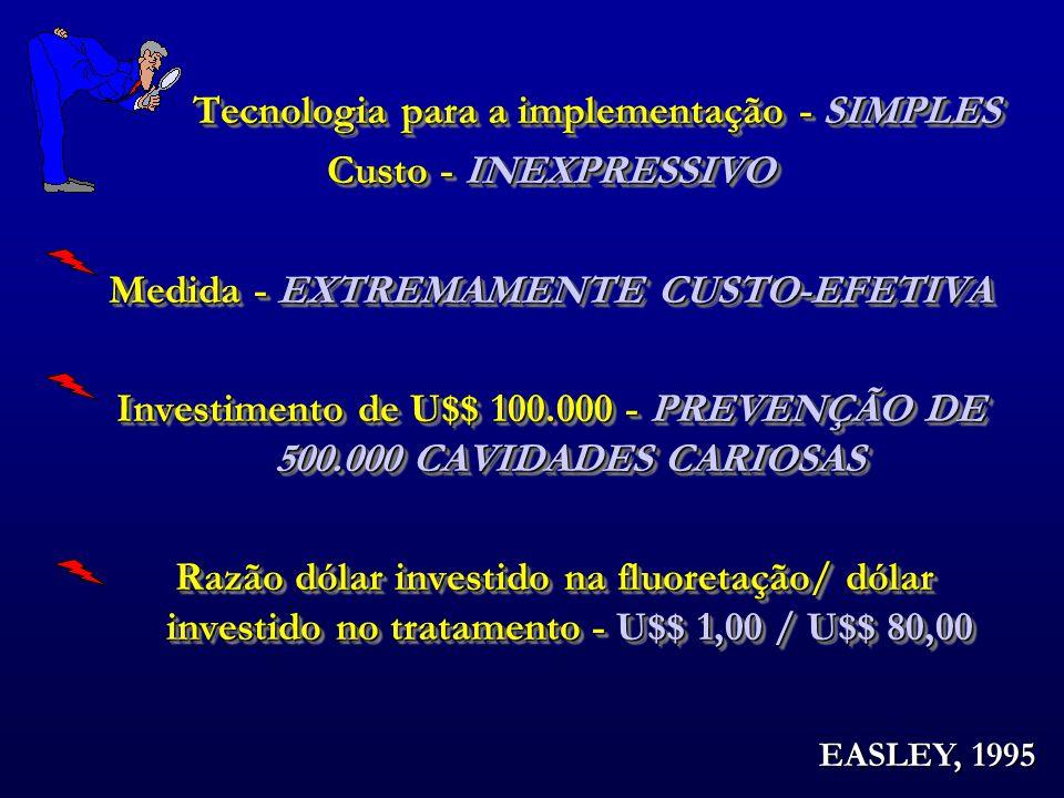 Custo da Fluoretação no Paraná - 2000 Água fluoretada - Custo ano População:7.269.947 Custo anoR$ 1.089.602,14 Custo per capita anoR$ 0,15 Família com 5 pessoasR$ 0,75 ano •93,81% da população que recebe água tratada recebe água fluoretada •93,79% da população urbana recebe água fluoretada •77,54% da população total do Estado recebe água fluoretada Fonte: Sanepar