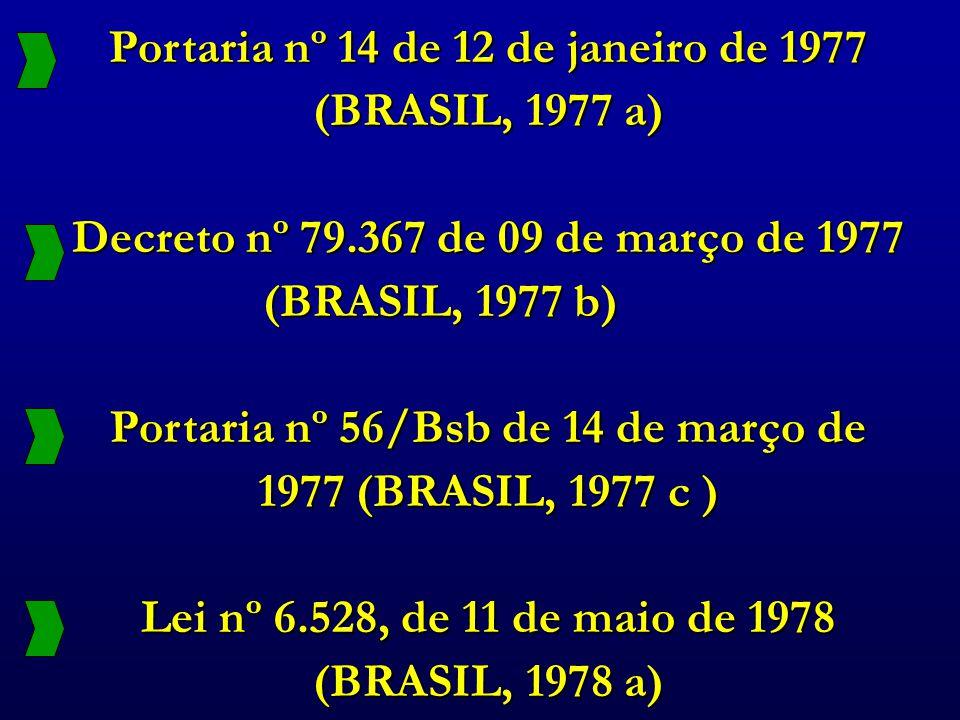 Lei nº 6.050 de 24 de maio de 1974 (BRASIL, 1974) Decreto nº 76.872 de 22 de dezembro de 1975 (BRASIL, 1975 a) Portaria nº 635/Bsb de 26 de dezembro de 1975 (BRASIL, 1975 b) Resolução nº 26 de 1976 (BRASIL, 1976)