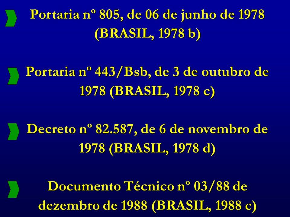 Portaria nº 805, de 06 de junho de 1978 (BRASIL, 1978 b) Portaria nº 443/Bsb, de 3 de outubro de 1978 (BRASIL, 1978 c) Decreto nº 82.587, de 6 de novembro de 1978 (BRASIL, 1978 d) Documento Técnico nº 03/88 de dezembro de 1988 (BRASIL, 1988 c)
