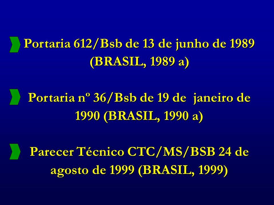 Portaria 612/Bsb de 13 de junho de 1989 (BRASIL, 1989 a) Portaria nº 36/Bsb de 19 de janeiro de 1990 (BRASIL, 1990 a) Parecer Técnico CTC/MS/BSB 24 de agosto de 1999 (BRASIL, 1999)