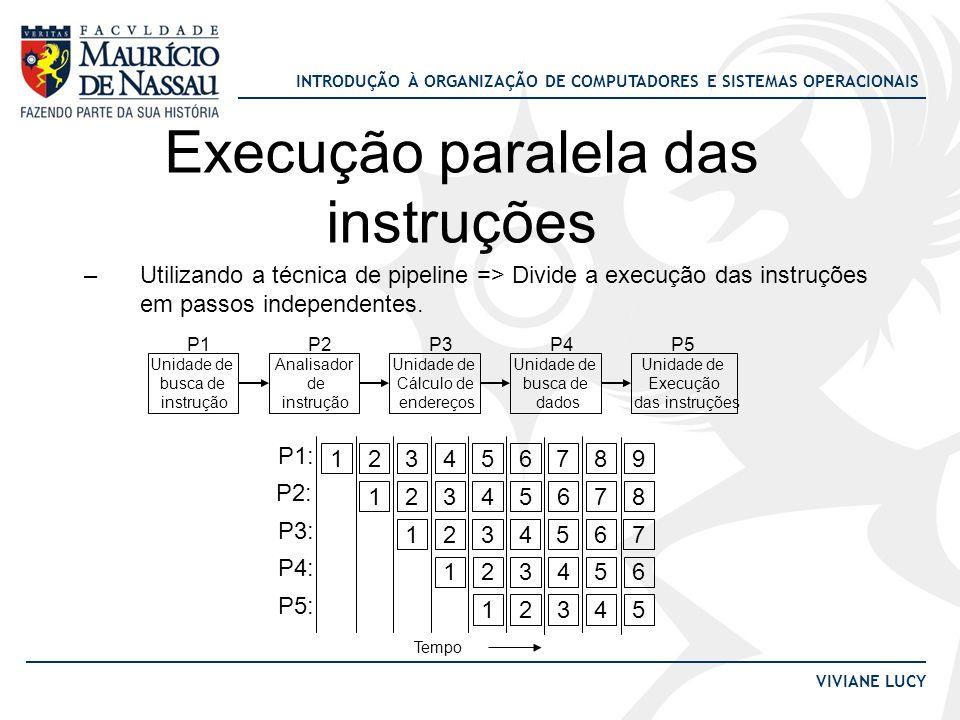INTRODUÇÃO À ORGANIZAÇÃO DE COMPUTADORES E SISTEMAS OPERACIONAIS VIVIANE LUCY Execução paralela das instruções –Utilizando a técnica de pipeline => Di