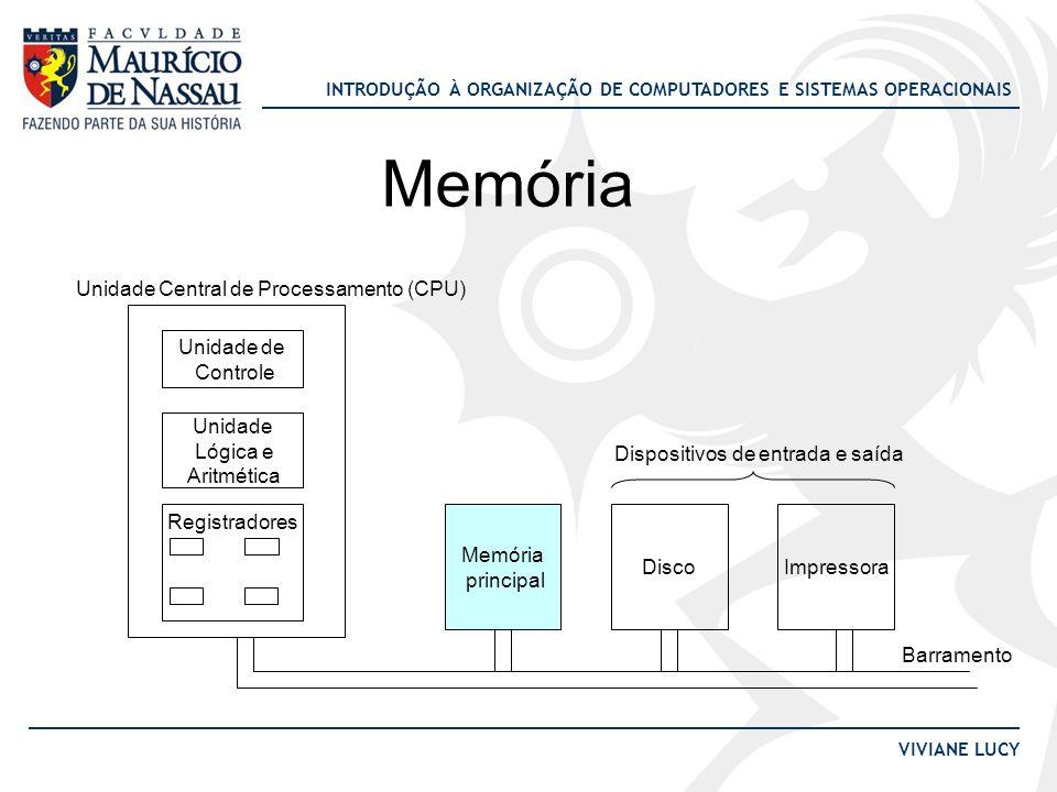 INTRODUÇÃO À ORGANIZAÇÃO DE COMPUTADORES E SISTEMAS OPERACIONAIS VIVIANE LUCY Unidade de Controle Unidade Lógica e Aritmética Registradores Memória pr