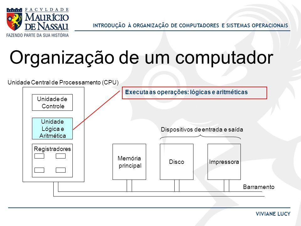 INTRODUÇÃO À ORGANIZAÇÃO DE COMPUTADORES E SISTEMAS OPERACIONAIS VIVIANE LUCY Entrada e saída •O processo de fornecer informações e obtê-las dos computadores é chamada entrada/saída (E/S); •Cada dispositivo de E/S consiste em duas partes: o controlador e o próprio dispositivo •O controlador pode estar numa placa de expansão ou na própria placa mãe.