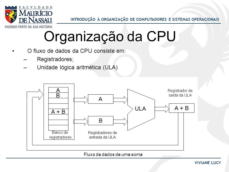 INTRODUÇÃO À ORGANIZAÇÃO DE COMPUTADORES E SISTEMAS OPERACIONAIS VIVIANE LUCY Organização da CPU •O fluxo de dados da CPU consiste em: –Registradores;