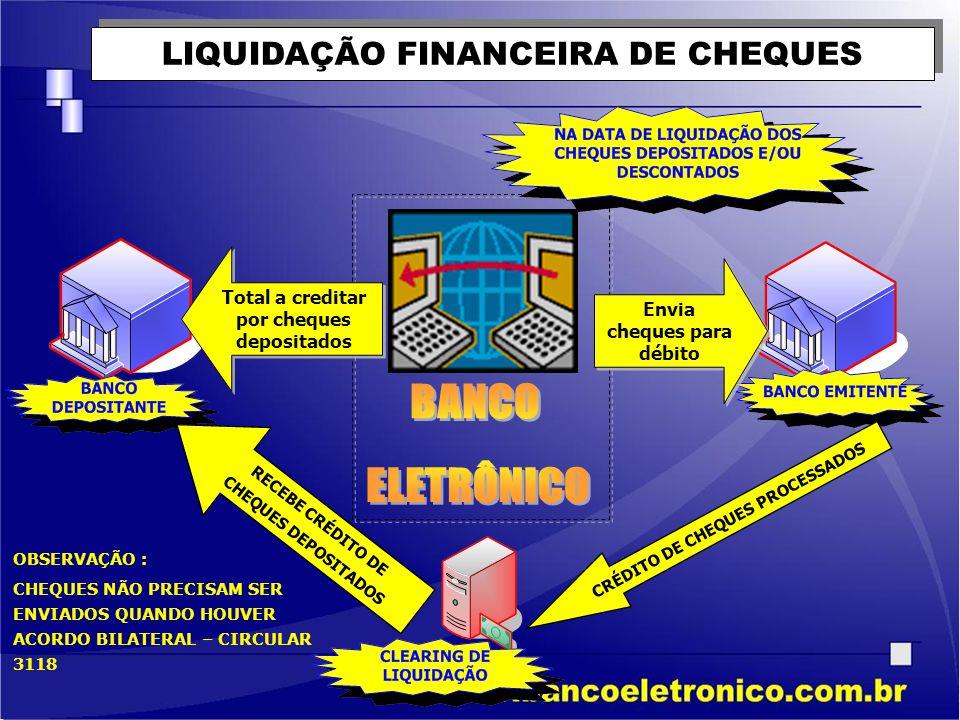 LIQUIDAÇÃO FINANCEIRA DE CHEQUES Envia cheques para débito Total a creditar por cheques depositados CRÉDITO DE CHEQUES PROCESSADOS RECEBE CRÉDITO DE C