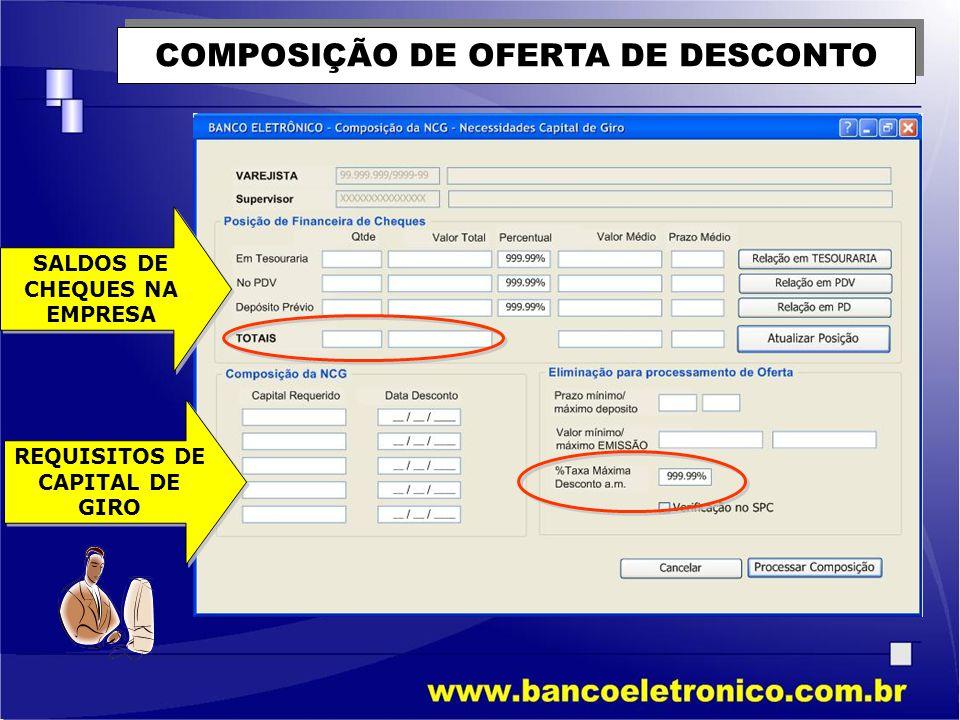 COMPOSIÇÃO DE OFERTA DE DESCONTO SALDOS DE CHEQUES NA EMPRESA SALDOS DE CHEQUES NA EMPRESA REQUISITOS DE CAPITAL DE GIRO