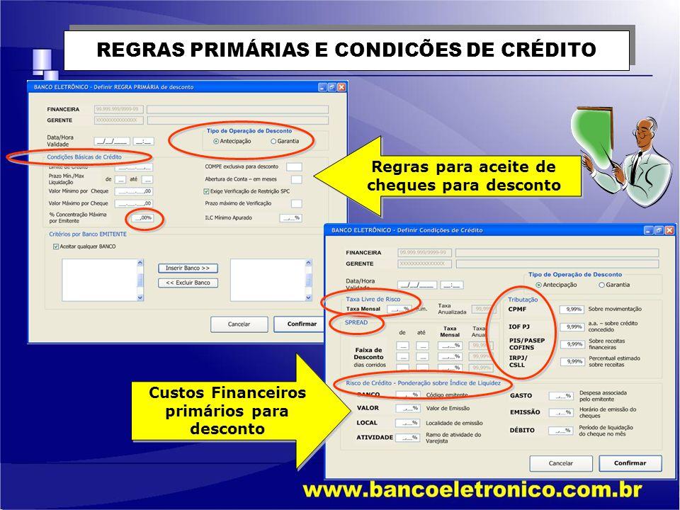 REGRAS PRIMÁRIAS E CONDICÕES DE CRÉDITO Regras para aceite de cheques para desconto Custos Financeiros primários para desconto
