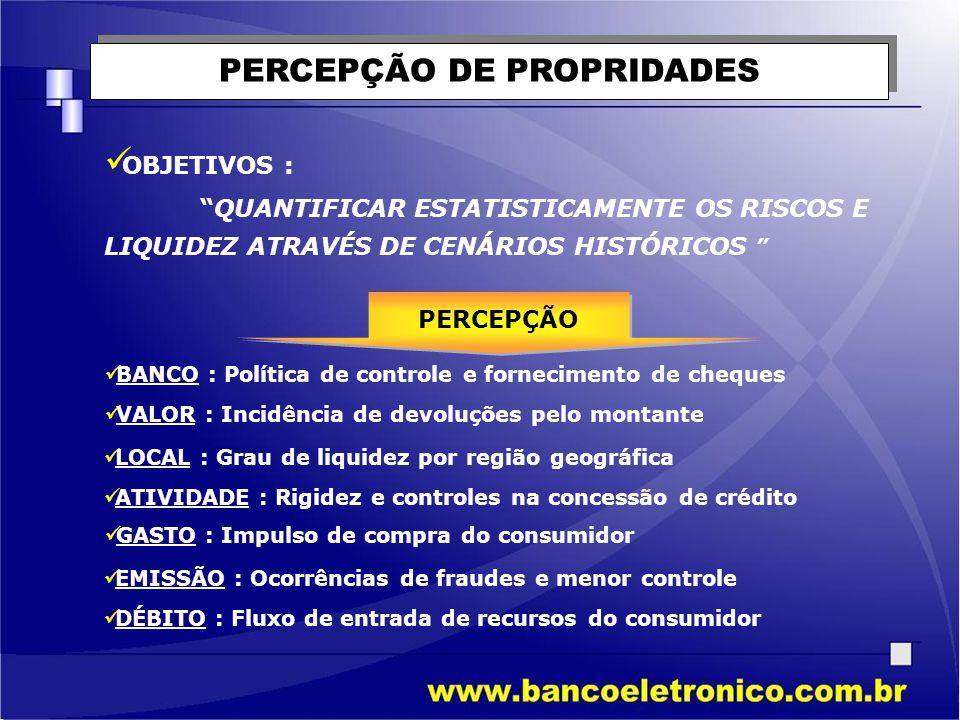 """PERCEPÇÃO DE PROPRIDADES  OBJETIVOS : """"QUANTIFICAR ESTATISTICAMENTE OS RISCOS E LIQUIDEZ ATRAVÉS DE CENÁRIOS HISTÓRICOS """"  BANCO : Política de contr"""