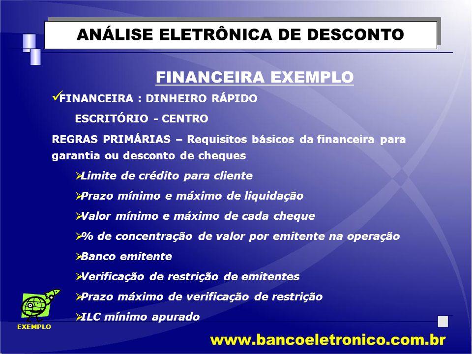 ANÁLISE ELETRÔNICA DE DESCONTO FINANCEIRA EXEMPLO  FINANCEIRA : DINHEIRO RÁPIDO ESCRITÓRIO - CENTRO REGRAS PRIMÁRIAS – Requisitos básicos da financei
